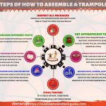 8 Steps of how to assemble a trampoline that will definitely help you