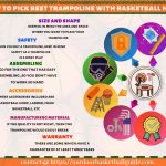 Best Trampoline with Basketball Hoop 2021 Enclosed & Durable