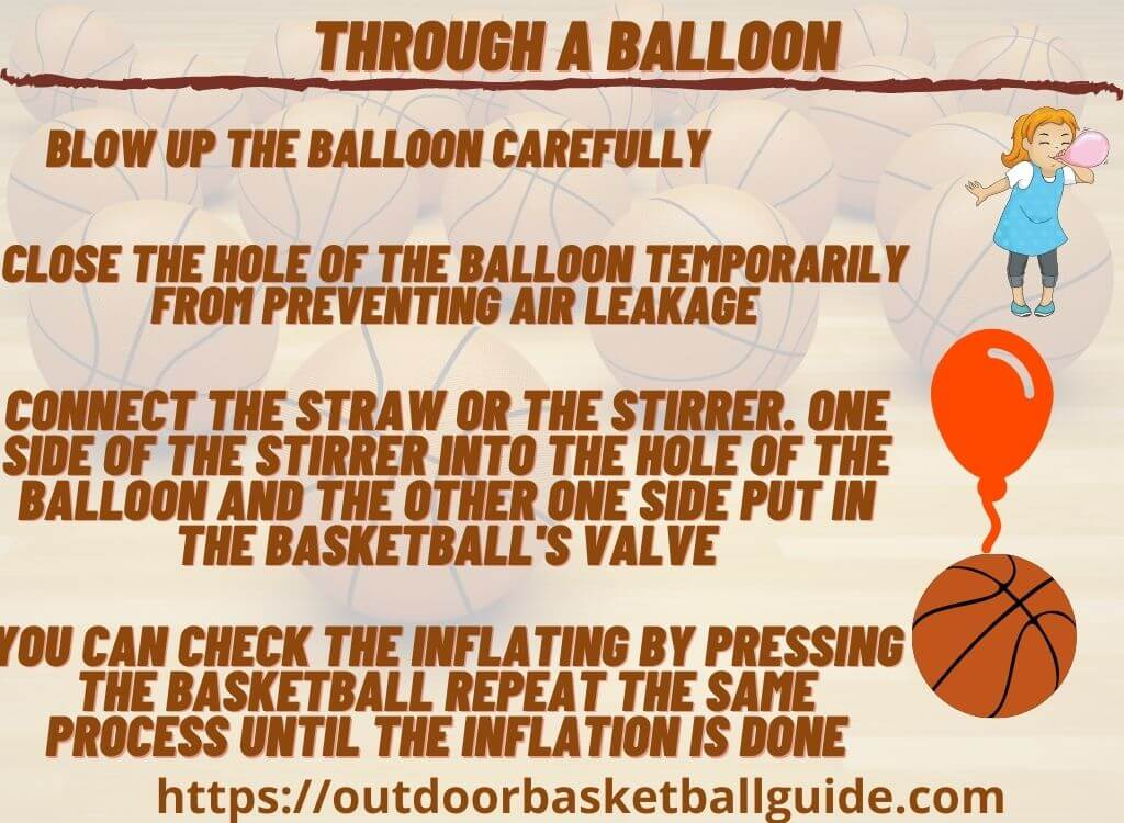 fill the air in the ball through a balloon
