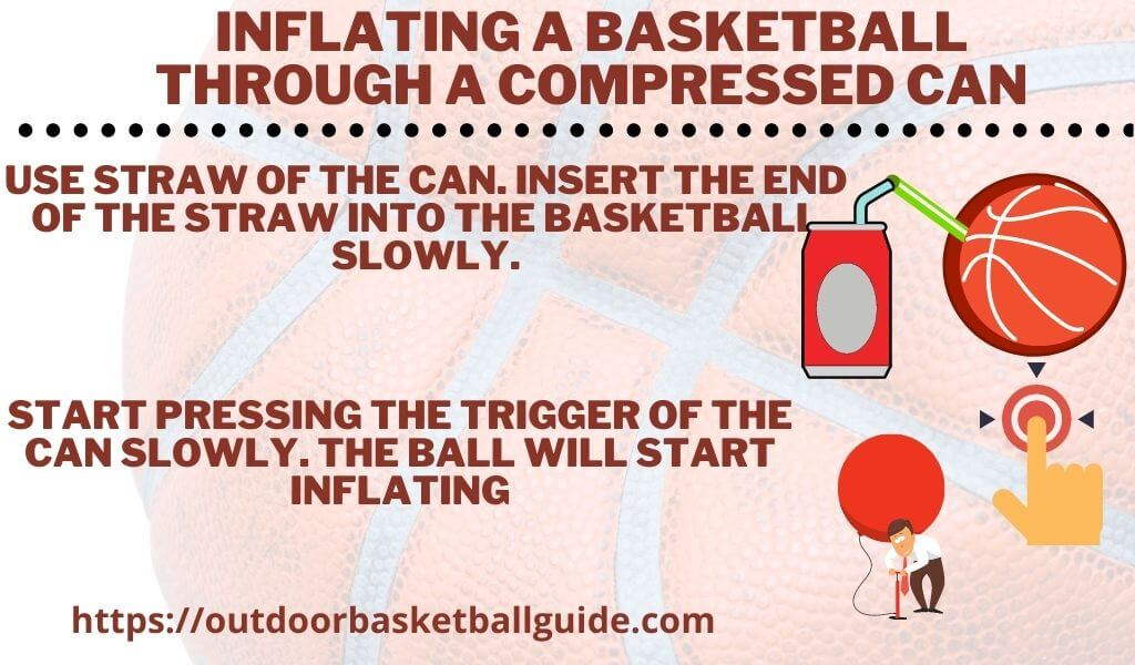 inflating a basketball is using a can of air compressor